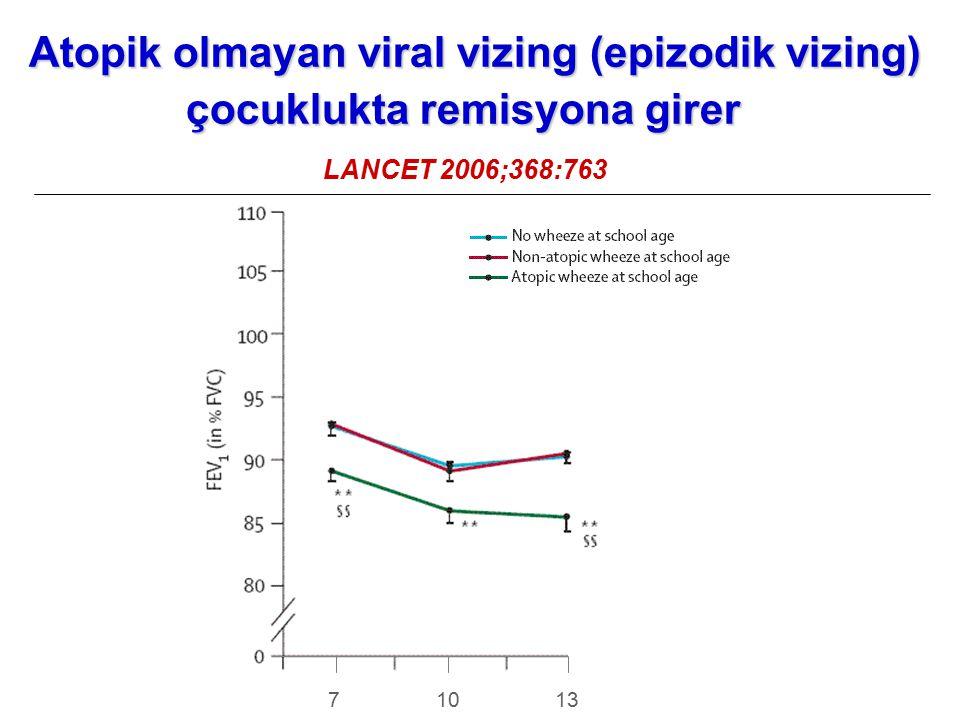 Atopik olmayan viral vizing (epizodik vizing) çocuklukta remisyona girer LANCET 2006;368:763 7 10 13