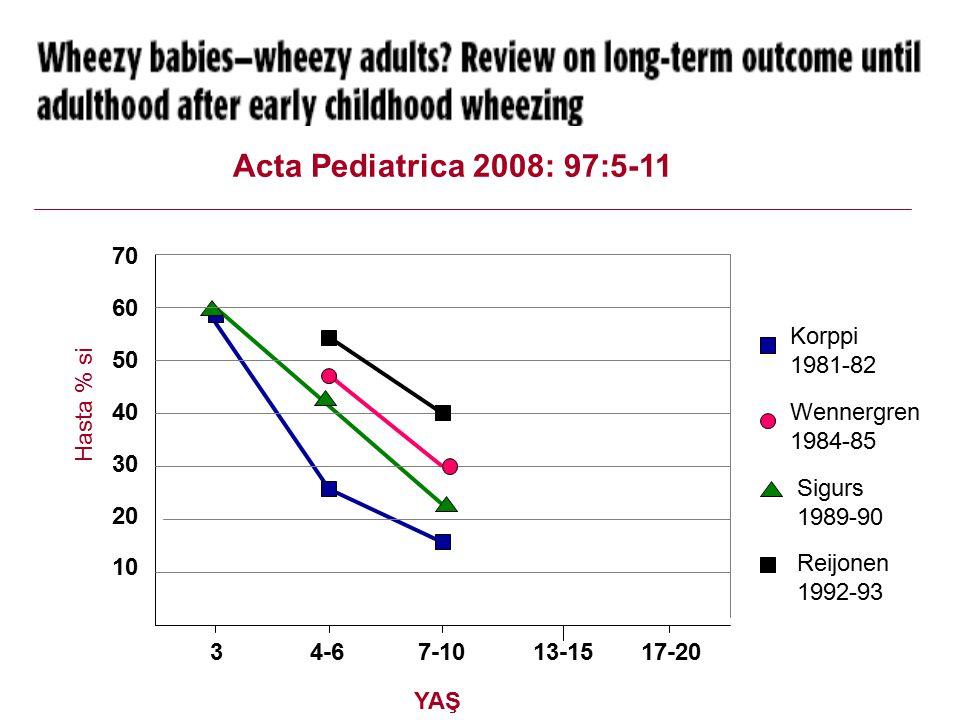 Acta Pediatrica 2008: 97:5-11 70 60 50 40 30 20 10 Hasta % si 3 4-6 7-10 13-15 17-20 YAŞ Korppi 1981-82 Sigurs 1989-90 Wennergren 1984-85 Reijonen 199
