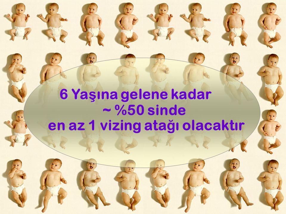 ERS TASK FORCE Eur Respir J 2008; 32: 1096 Vizing atakları persistan astımlı çocukların %25 inde ilk 6 ayda, %75 inde ilk 3 yaşta başlar 6 ay 3 yaş