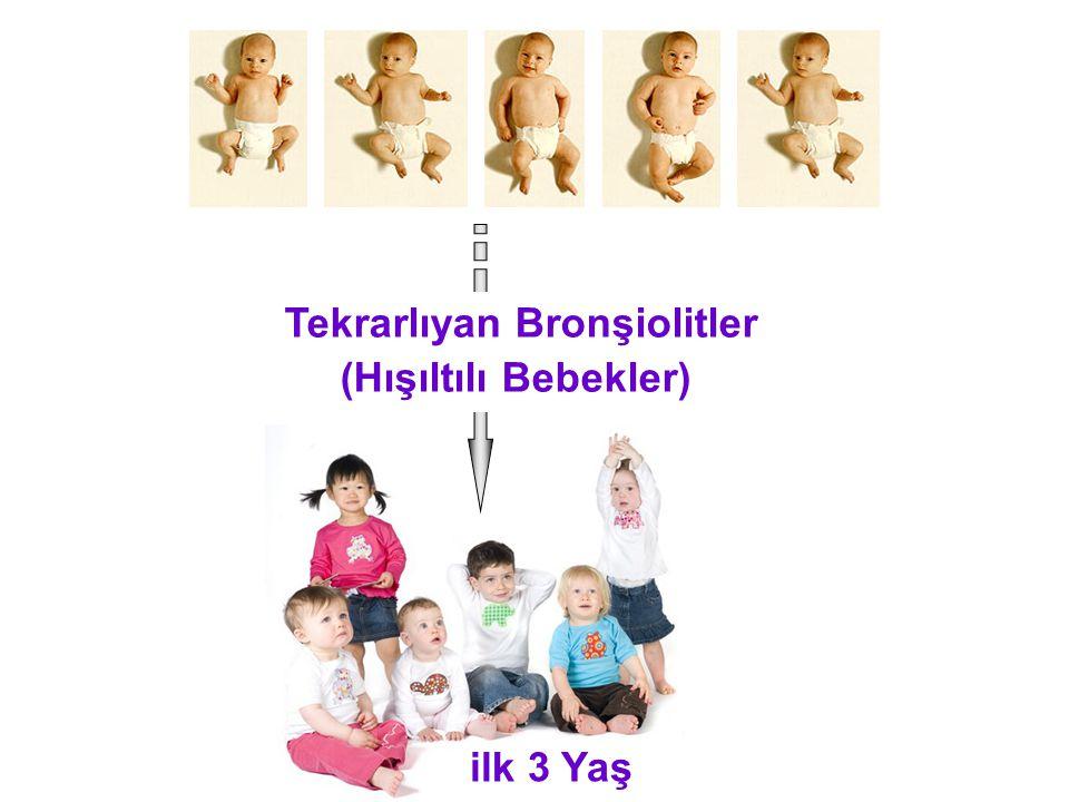 Tekrarlıyan Bronşiolitler (Hışıltılı Bebekler) ilk 3 Yaş