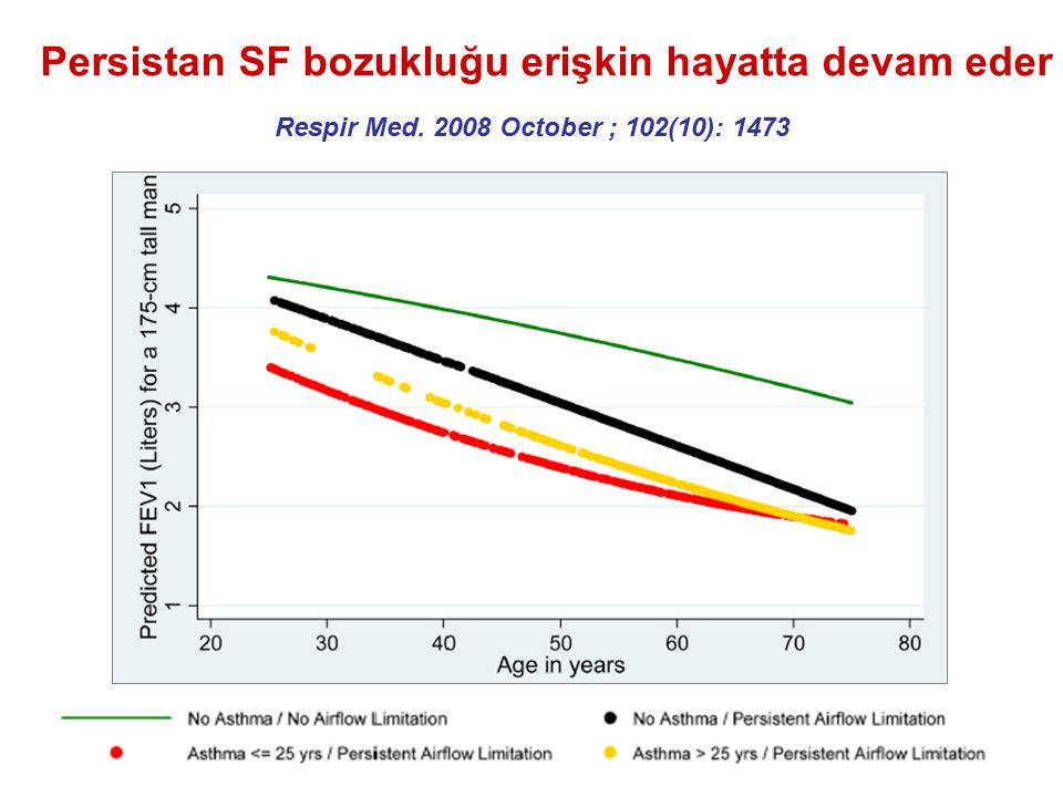 Respir Med. 2008 October ; 102(10): 1473 Persistan SF bozukluğu erişkin hayatta devam eder