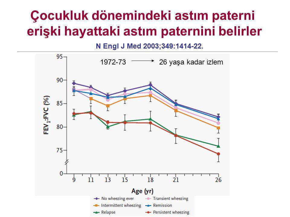 N Engl J Med 2003;349:1414-22. Çocukluk dönemindeki astım paterni erişki hayattaki astım paternini belirler 1972-7326 yaşa kadar izlem