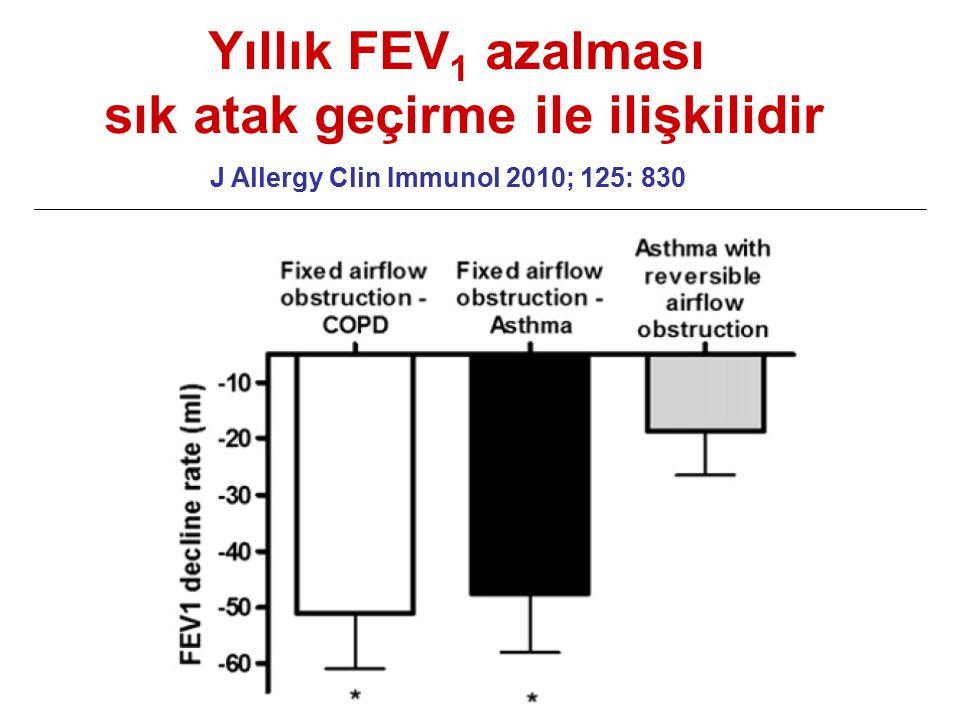 Yıllık FEV 1 azalması sık atak geçirme ile ilişkilidir J Allergy Clin Immunol 2010; 125: 830