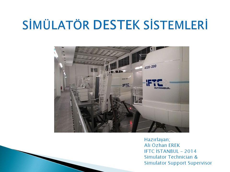 Simülatöre hareket sağlayan 6 adet pistonlu bacağa enerji veren servo motorlar, ilave olarak hava takatine ihtiyaç duyarlar.