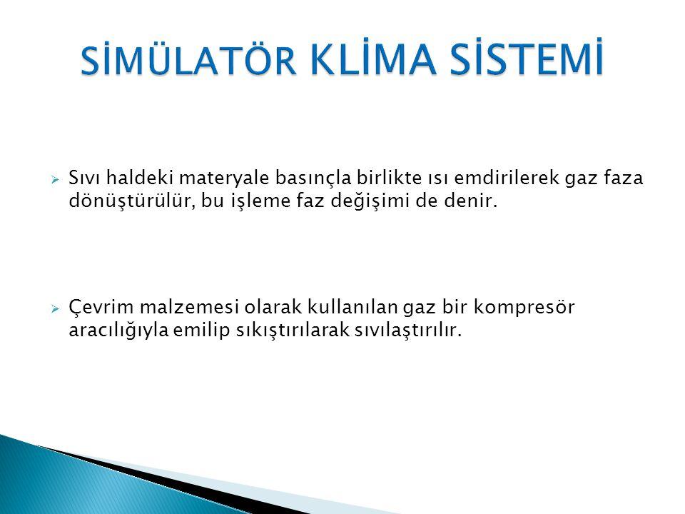  Sıvı haldeki materyale basınçla birlikte ısı emdirilerek gaz faza dönüştürülür, bu işleme faz değişimi de denir.