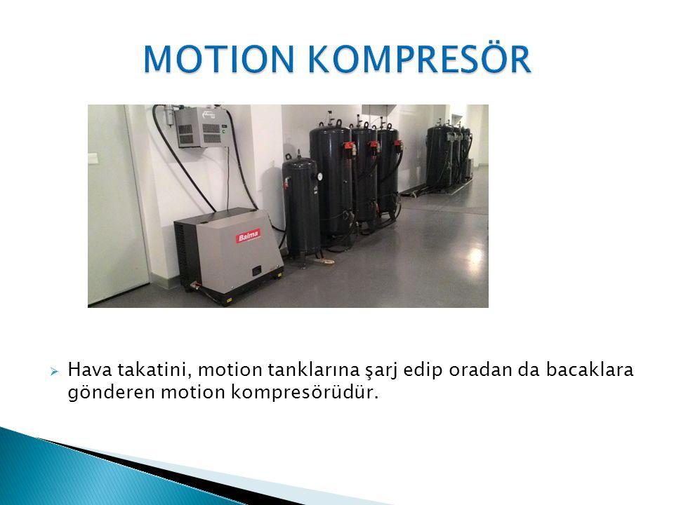  Hava takatini, motion tanklarına şarj edip oradan da bacaklara gönderen motion kompresörüdür.