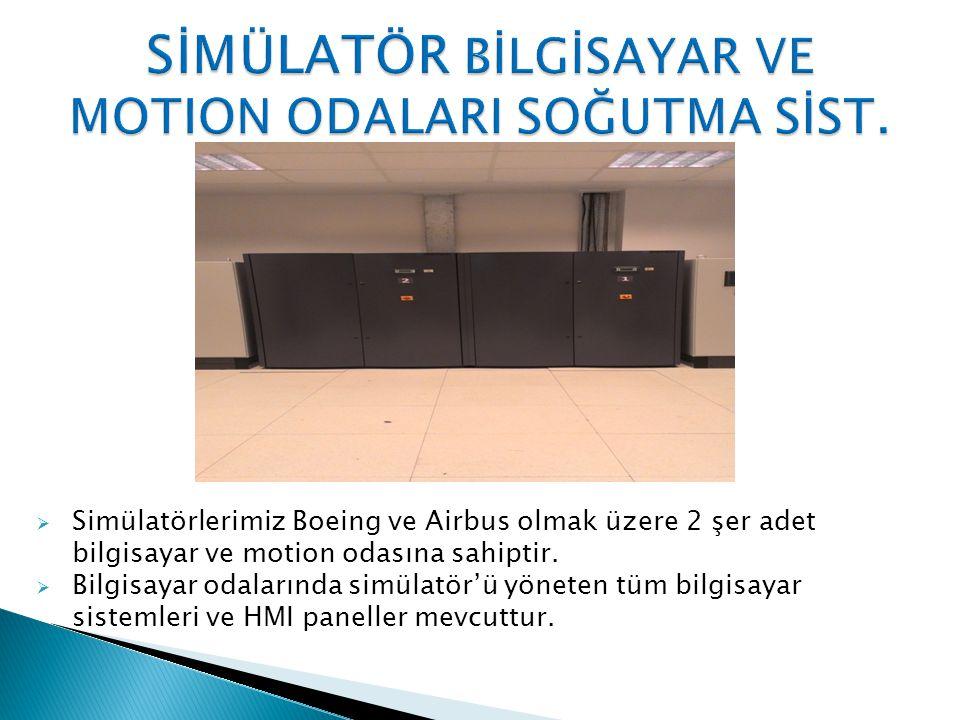  Simülatörlerimiz Boeing ve Airbus olmak üzere 2 şer adet bilgisayar ve motion odasına sahiptir.