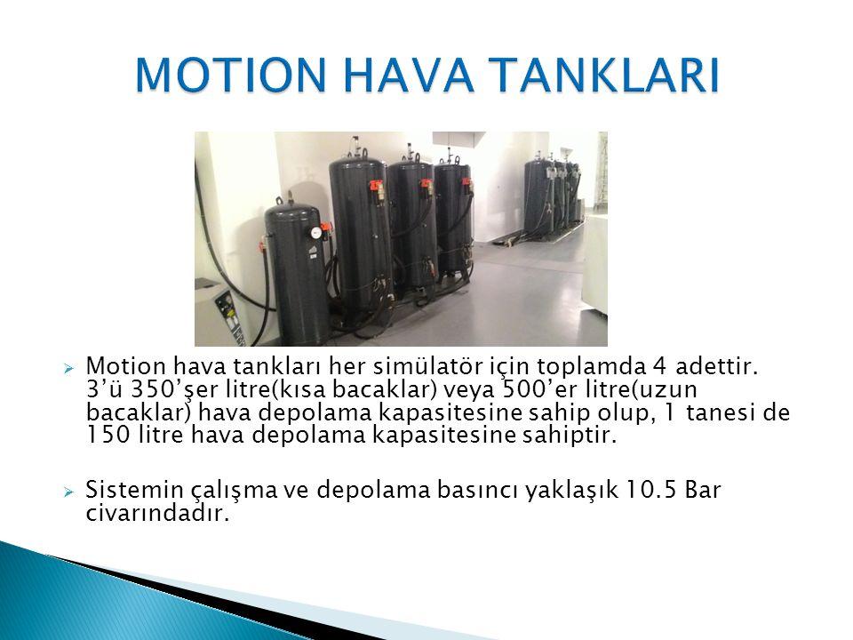 Motion hava tankları her simülatör için toplamda 4 adettir.