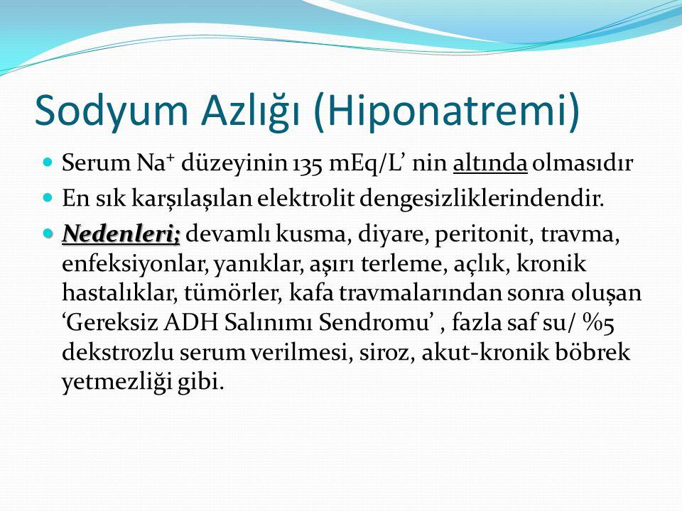 Sodyum Azlığı (Hiponatremi) Serum Na⁺ düzeyinin 135 mEq/L' nin altında olmasıdır En sık karşılaşılan elektrolit dengesizliklerindendir. Nedenleri; Ned