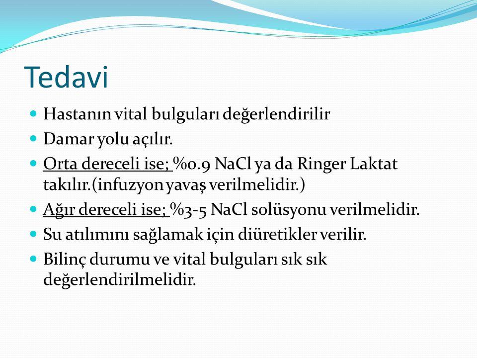 Tedavi Hastanın vital bulguları değerlendirilir Damar yolu açılır. Orta dereceli ise; %0.9 NaCl ya da Ringer Laktat takılır.(infuzyon yavaş verilmelid