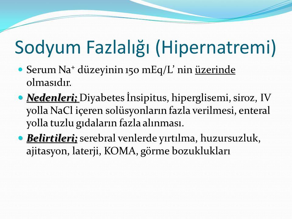 Sodyum Fazlalığı (Hipernatremi) Serum Na⁺ düzeyinin 150 mEq/L' nin üzerinde olmasıdır. Nedenleri; Nedenleri; Diyabetes İnsipitus, hiperglisemi, siroz,