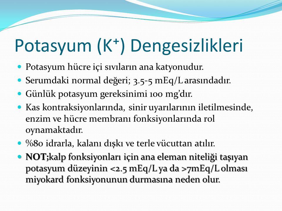 Potasyum (K⁺) Dengesizlikleri Potasyum hücre içi sıvıların ana katyonudur. Serumdaki normal değeri; 3.5-5 mEq/L arasındadır. Günlük potasyum gereksini