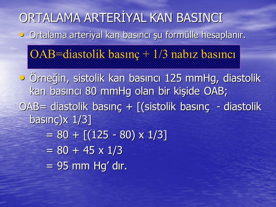 ORTALAMA ARTERİYAL KAN BASINCI Sistolik ve diastolik kan basınçların bir kardiyak siklus sırasındaki ortalamasına ortalama arteriyal kan basıncı (OAB)