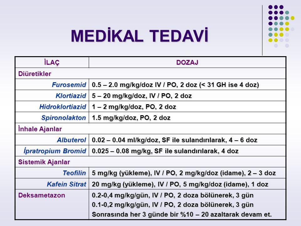 MEDİKAL TEDAVİ İLAÇDOZAJ Diüretikler Furosemid 0.5 – 2.0 mg/kg/doz IV / PO, 2 doz (< 31 GH ise 4 doz) Klortiazid 5 – 20 mg/kg/doz, IV / PO, 2 doz Hidr