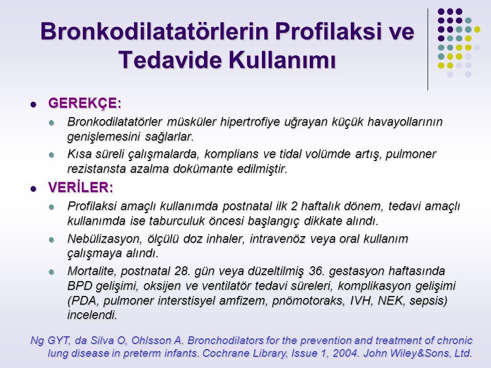 Bronkodilatatörlerin Profilaksi ve Tedavide Kullanımı GEREKÇE: GEREKÇE: Bronkodilatatörler müsküler hipertrofiye uğrayan küçük havayollarının genişlem