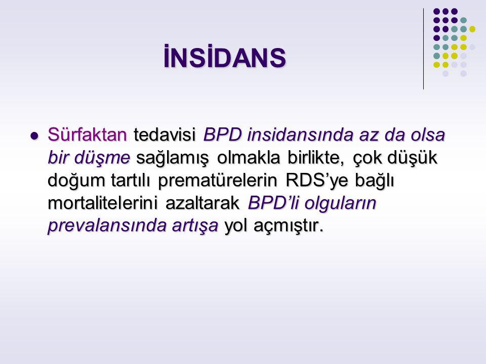 İNSİDANS Sürfaktan tedavisi BPD insidansında az da olsa bir düşme sağlamış olmakla birlikte, çok düşük doğum tartılı prematürelerin RDS'ye bağlı morta