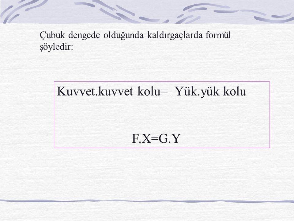 Çubuk dengede olduğunda kaldırgaçlarda formül şöyledir: Kuvvet.kuvvet kolu=Yük.yük kolu F.X=G.Y