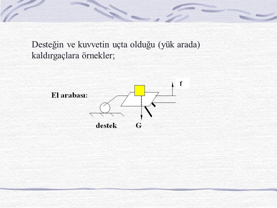 Desteğin ve kuvvetin uçta olduğu (yük arada) kaldırgaçlara örnekler;