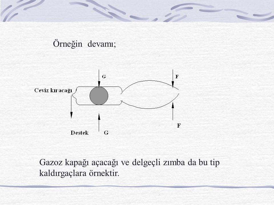 Örneğin devamı; Gazoz kapağı açacağı ve delgeçli zımba da bu tip kaldırgaçlara örnektir.