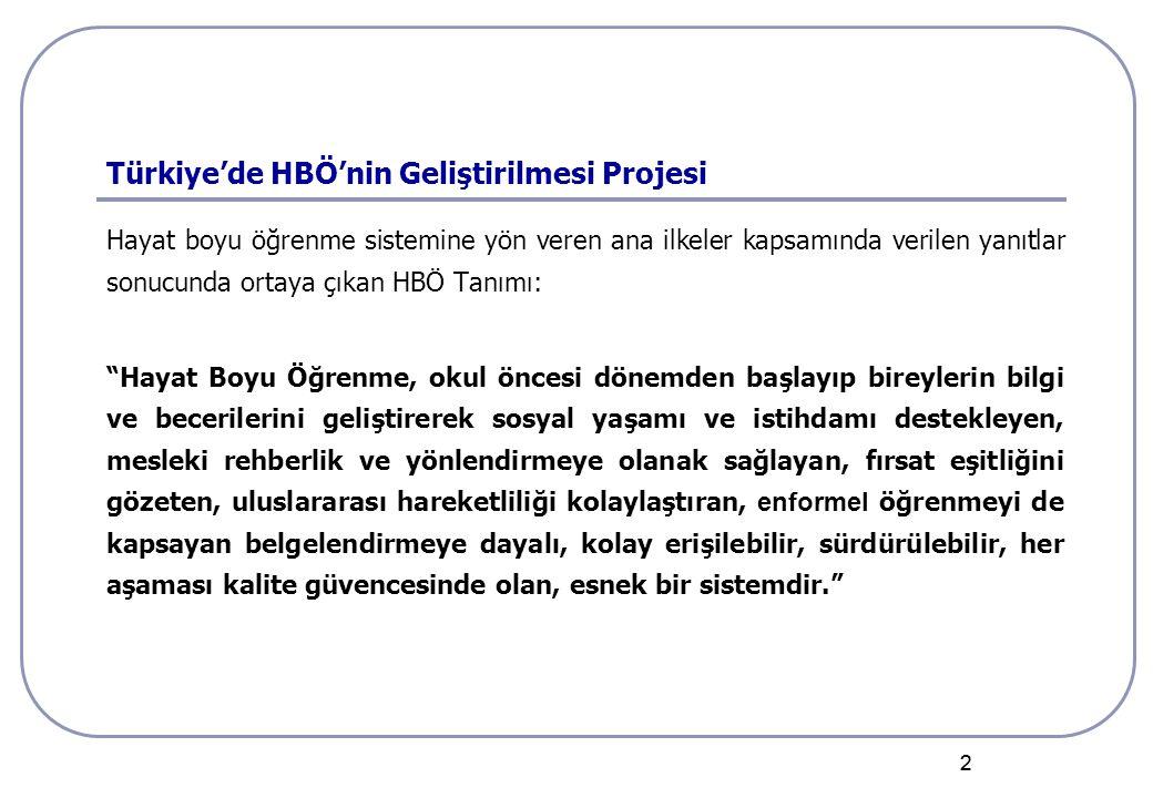 22 Türkiye'de HBÖ'nin Geliştirilmesi Projesi Hayat boyu öğrenme sistemine yön veren ana ilkeler kapsamında verilen yanıtlar sonucunda ortaya çıkan HBÖ