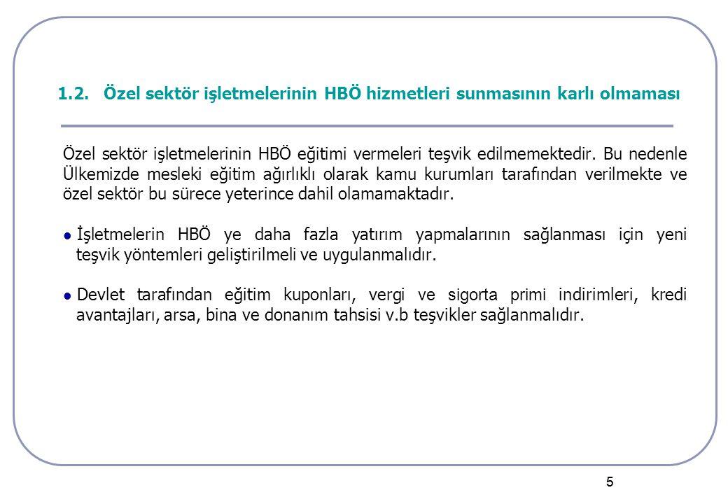 55 1.2.Özel sektör işletmelerinin HBÖ hizmetleri sunmasının karlı olmaması Özel sektör işletmelerinin HBÖ eğitimi vermeleri teşvik edilmemektedir. Bu