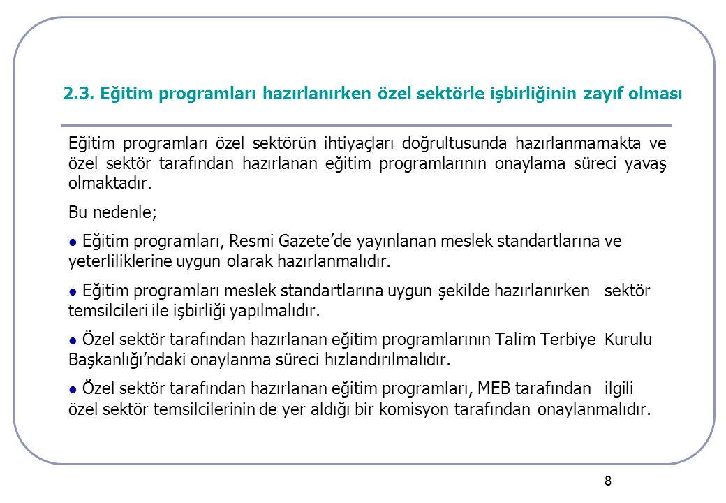 8 2.3. Eğitim programları hazırlanırken özel sektörle işbirliğinin zayıf olması Eğitim programları özel sektörün ihtiyaçları doğrultusunda hazırlanmam