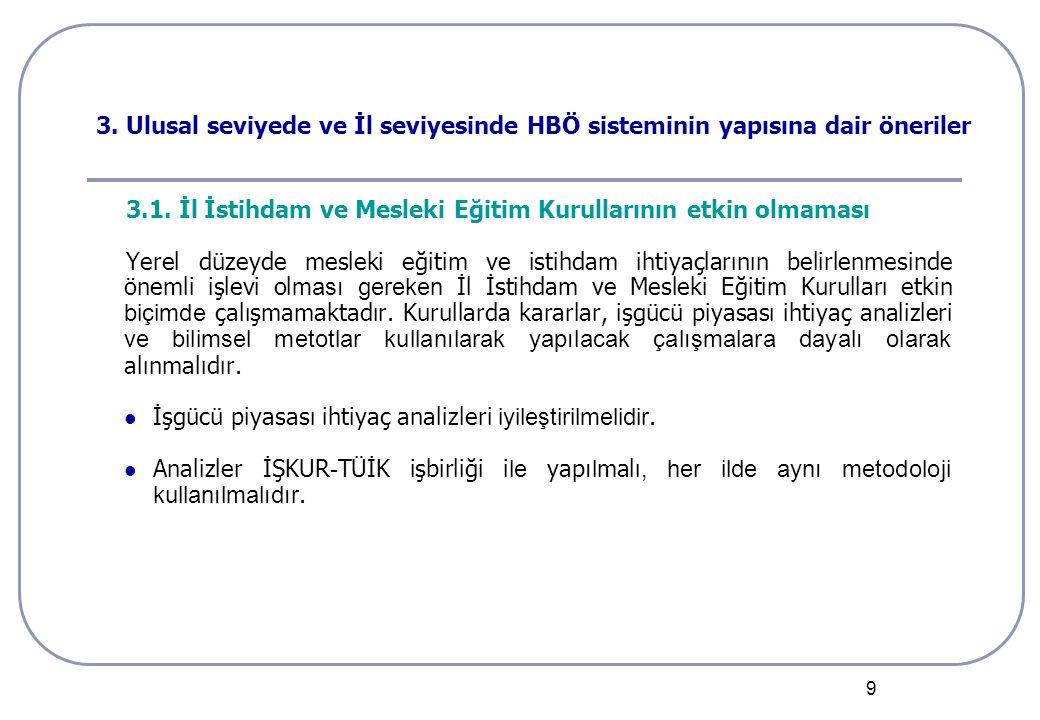9 3. Ulusal seviyede ve İl seviyesinde HBÖ sisteminin yapısına dair öneriler 3.1. İl İstihdam ve Mesleki Eğitim Kurullarının etkin olmaması Yerel düze