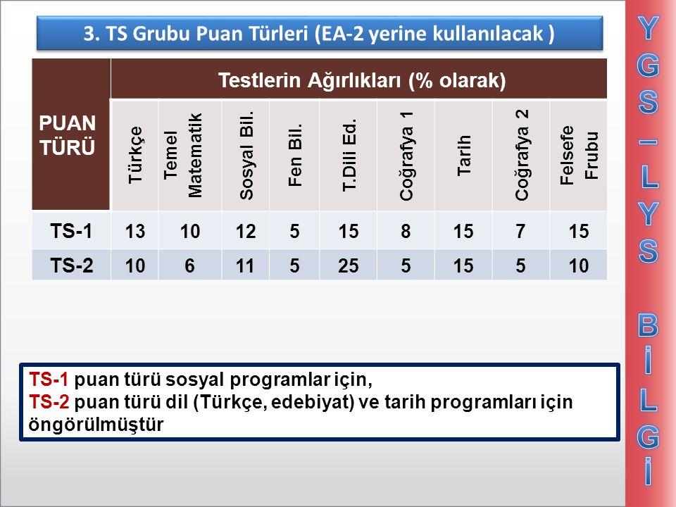 3. TS Grubu Puan Türleri (EA-2 yerine kullanılacak ) PUAN TÜRÜ Testlerin Ağırlıkları (% olarak) Türkçe Temel Matematik Sosyal Bil. Fen Bil. T.Dili Ed.