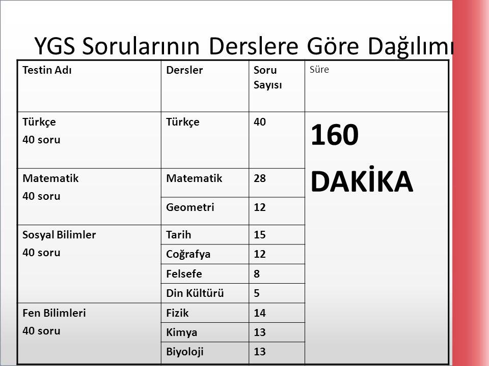 YGS Puanları Değer Aralıkları: Her puan türündeki puanlar, en küçüğü 100 en büyüğü 500 olan puanlar olarak hesaplanacaktır.