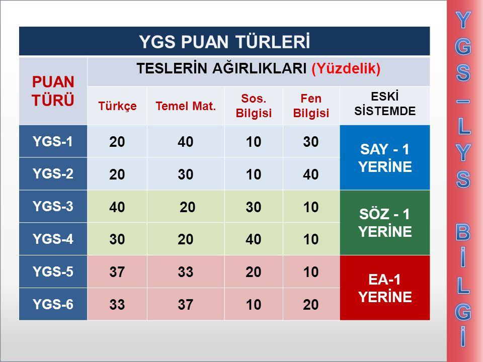 PUAN TÜRÜ Testlerin Ağırlıkları (% olarak) Türkçe Temel Matematik Sosyal Fen Bil.