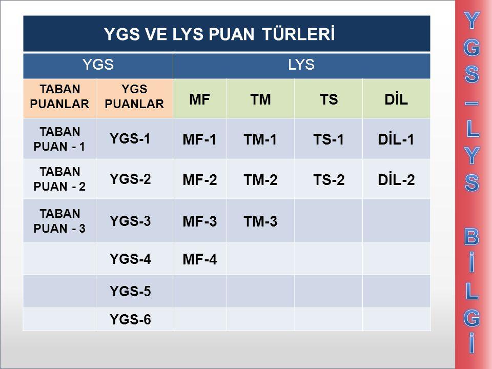 YGS LYS
