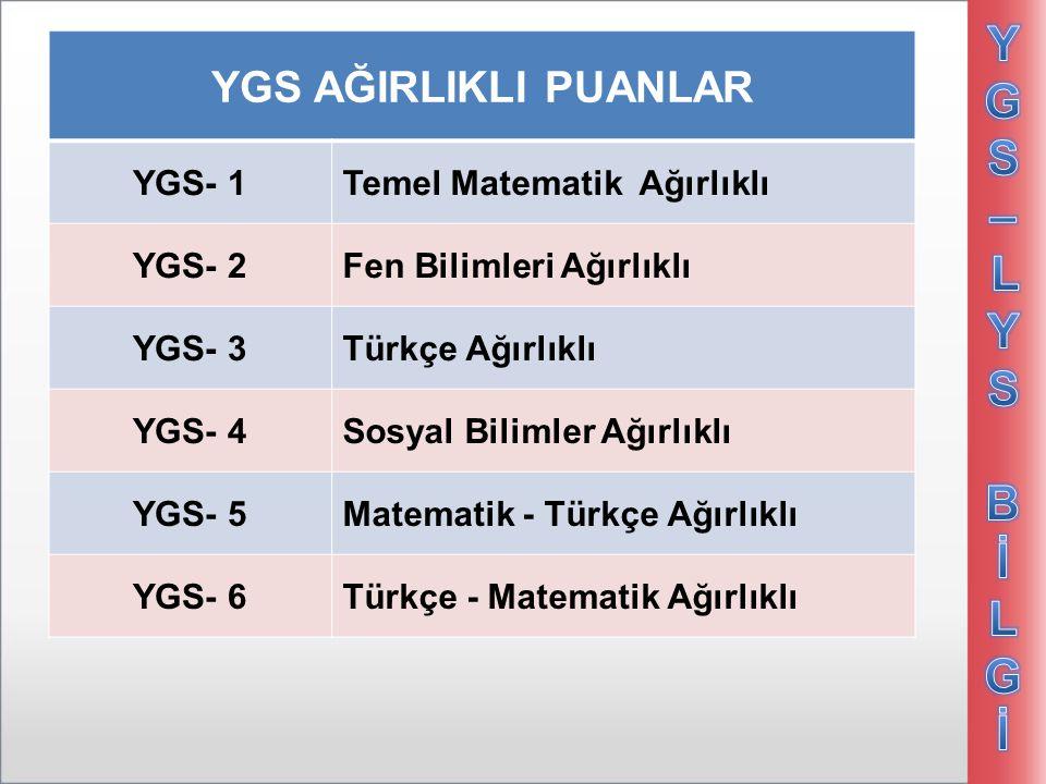 Yerleştirme Puanlarının Hesaplanması 1) Yerleştirme puanları hesaplanırken, Ağırlıklı Ortaöğretim Başarı Puanı (AOBP) 0,12 ile çarpılarak sınav puanlarına (YGS ve LYS puanları) eklenecektir.