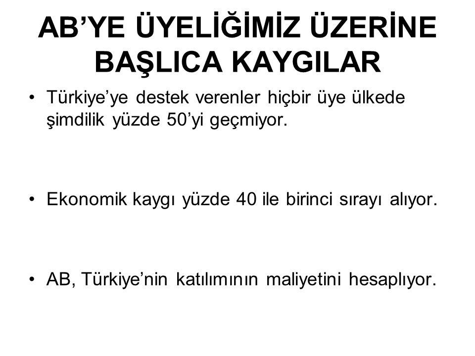 Türkiye'nin katılımı ile AB'nin; yüzölçümü % 20 nüfusu%16 istihdamı% 11 artacaktır.