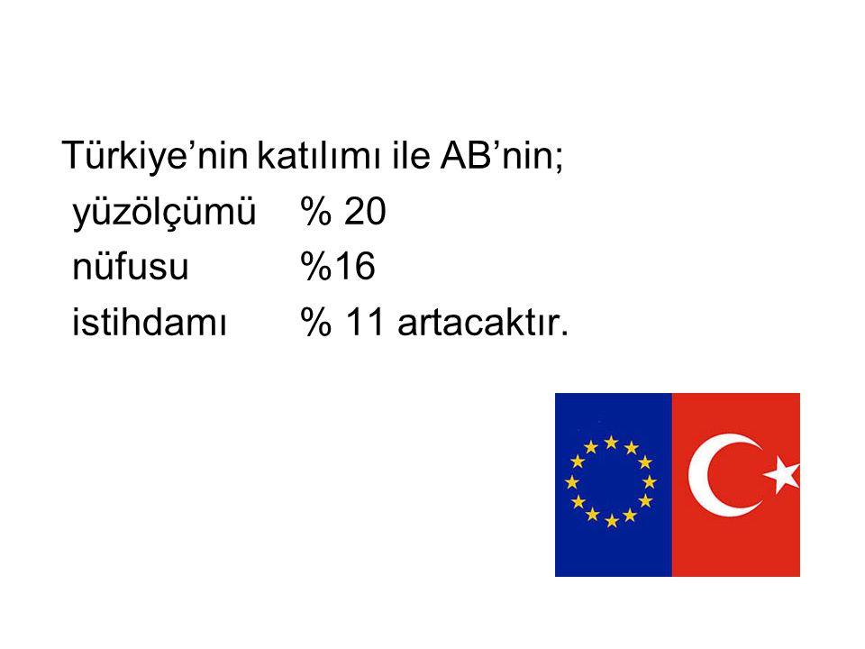 Ekonomik kriterler Sürekli büyüme açısından Türkiye dünyada 66'ncı.