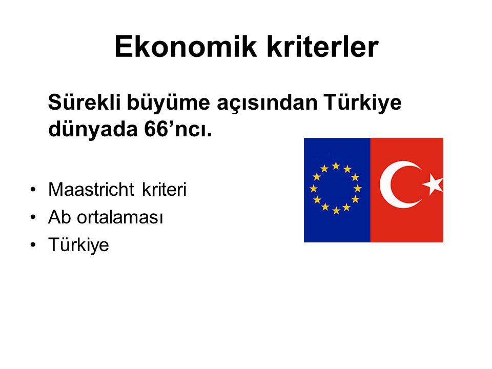 Nüfus – Eğitim – Kültür – Sağlık AB nüfusu sadece binde 6 artarken, Türkiye nüfusu yüzde 15.6 artacak.
