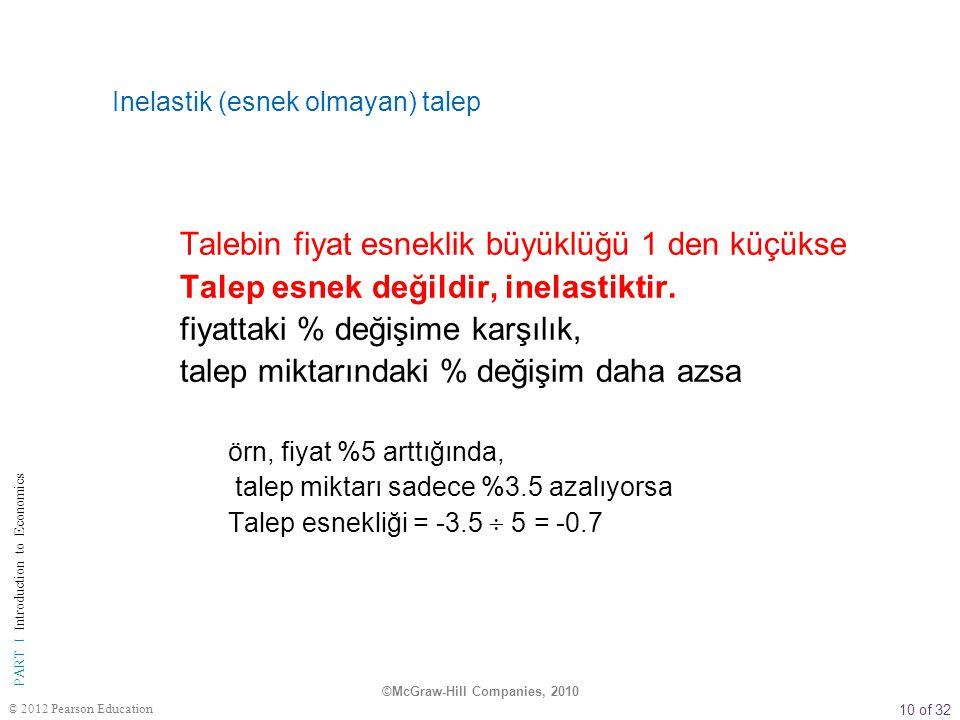 10 of 32 PART I Introduction to Economics © 2012 Pearson Education Inelastik (esnek olmayan) talep Talebin fiyat esneklik büyüklüğü 1 den küçükse Tale