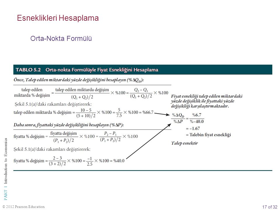 17 of 32 PART I Introduction to Economics © 2012 Pearson Education Esneklikleri Hesaplama Orta-Nokta Formülü