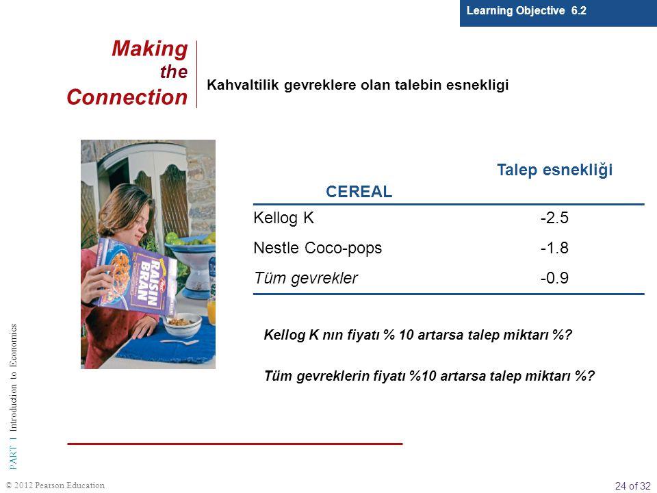 24 of 32 PART I Introduction to Economics © 2012 Pearson Education Learning Objective 6.2 CEREAL Talep esnekliği Kellog K-2.5 Nestle Coco-pops-1.8 Tüm