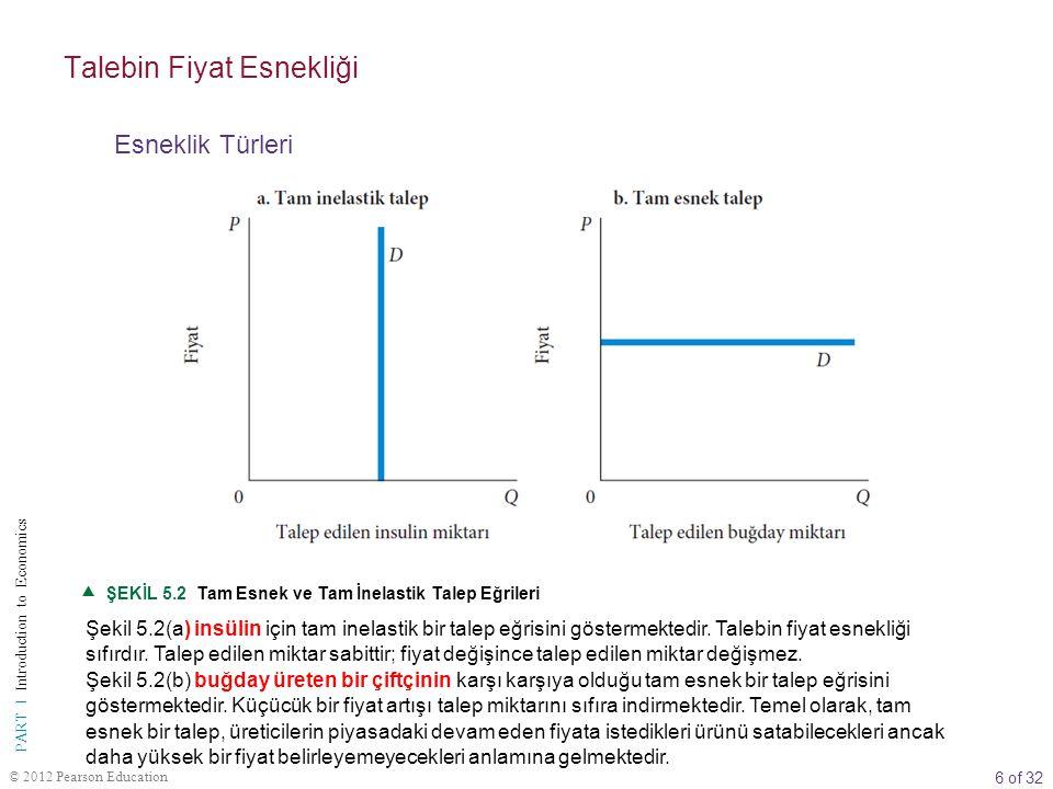 6 of 32 PART I Introduction to Economics © 2012 Pearson Education  ŞEKİL 5.2 Tam Esnek ve Tam İnelastik Talep Eğrileri Şekil 5.2(a) insülin için tam