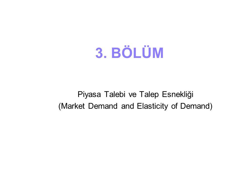 Talebin Fiyat Esnekliği ( Price Elasticity of Demand) Sonsuz esnek olma durumu  E p esnekliği sonsuz ise  Talep miktarı, fiyat değişimine sonsuz duyarlıdır.