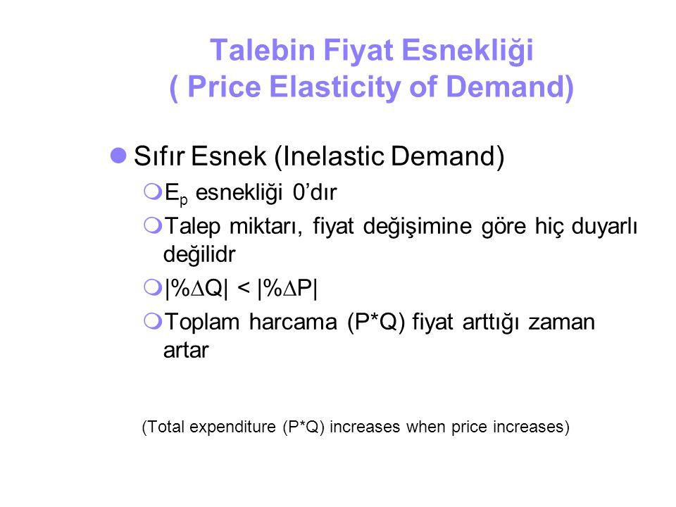 Talebin Fiyat Esnekliği ( Price Elasticity of Demand) Sıfır Esnek (Inelastic Demand)  E p esnekliği 0'dır  Talep miktarı, fiyat değişimine göre hiç