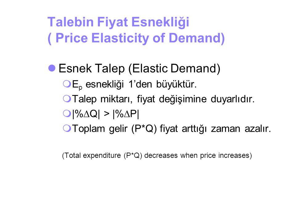 Talebin Fiyat Esnekliği ( Price Elasticity of Demand) Esnek Talep (Elastic Demand)  E p esnekliği 1'den büyüktür.  Talep miktarı, fiyat değişimine d