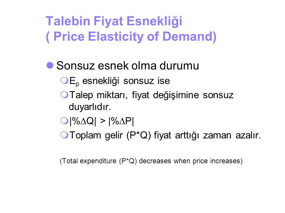 Talebin Fiyat Esnekliği ( Price Elasticity of Demand) Sonsuz esnek olma durumu  E p esnekliği sonsuz ise  Talep miktarı, fiyat değişimine sonsuz duy