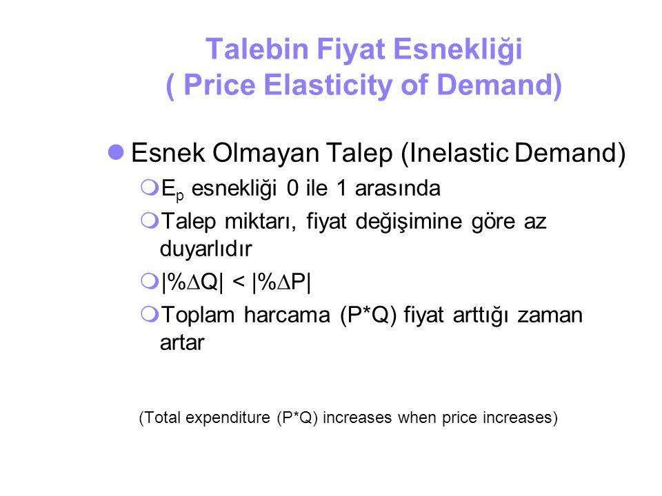 Talebin Fiyat Esnekliği ( Price Elasticity of Demand) Sıfır Esnek (Inelastic Demand)  E p esnekliği 0'dır  Talep miktarı, fiyat değişimine göre hiç duyarlı değilidr  |%  Q| < |%  P|  Toplam harcama (P*Q) fiyat arttığı zaman artar (Total expenditure (P*Q) increases when price increases)