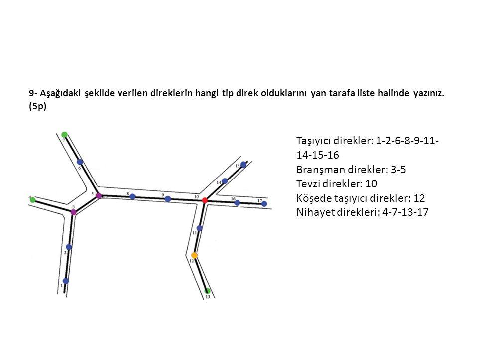 9- Aşağıdaki şekilde verilen direklerin hangi tip direk olduklarını yan tarafa liste halinde yazınız. (5p) Taşıyıcı direkler: 1-2-6-8-9-11- 14-15-16 B