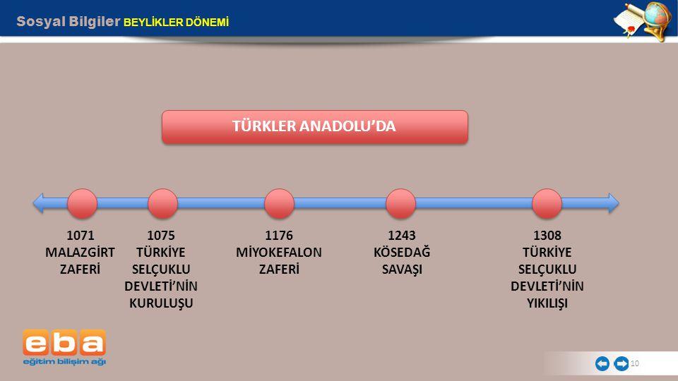 Sosyal Bilgiler BEYLİKLER DÖNEMİ 10 TÜRKLER ANADOLU'DA 1071 MALAZGİRT ZAFERİ 1075 TÜRKİYE SELÇUKLU DEVLETİ'NİN KURULUŞU 1176 MİYOKEFALON ZAFERİ 1243 K