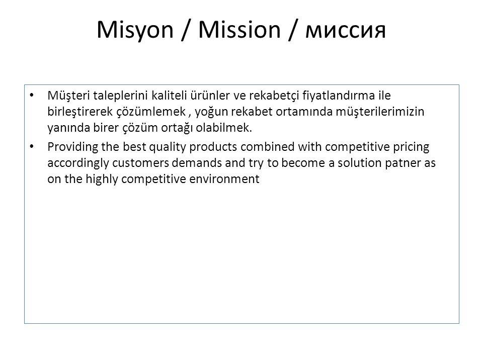 Misyon / Mission / миссия Müşteri taleplerini kaliteli ürünler ve rekabetçi fiyatlandırma ile birleştirerek çözümlemek, yoğun rekabet ortamında müşterilerimizin yanında birer çözüm ortağı olabilmek.