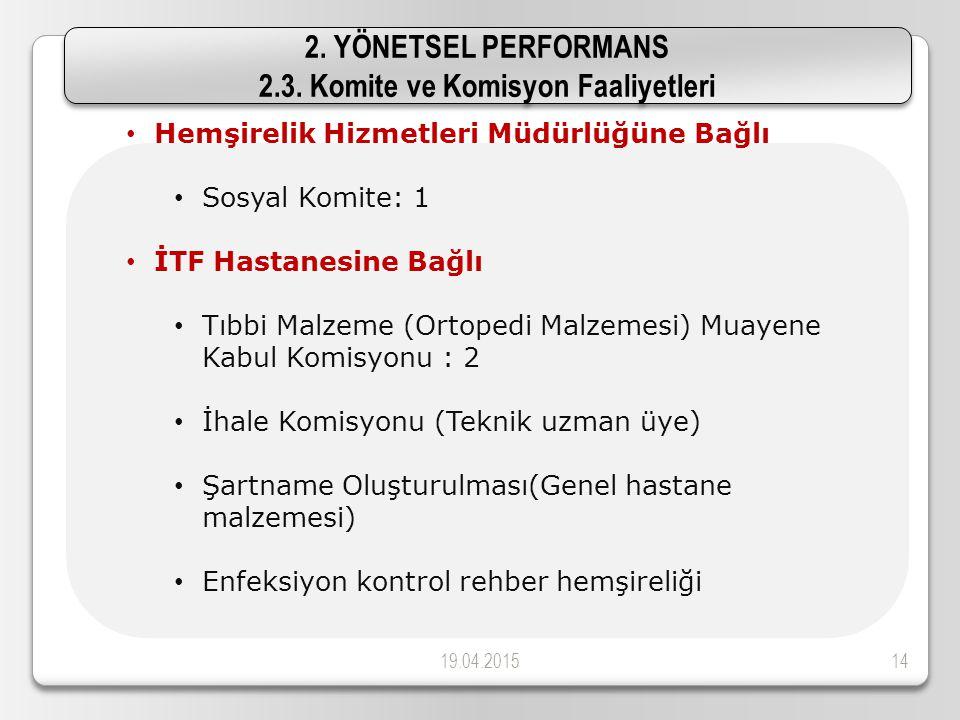 19.04.201514 Hemşirelik Hizmetleri Müdürlüğüne Bağlı Sosyal Komite: 1 İTF Hastanesine Bağlı Tıbbi Malzeme (Ortopedi Malzemesi) Muayene Kabul Komisyonu