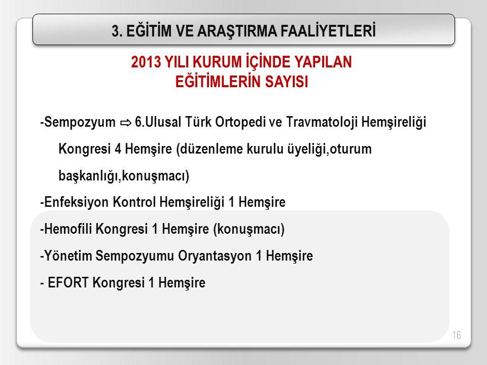 19.04.201516 3. EĞİTİM VE ARAŞTIRMA FAALİYETLERİ -Sempozyum ⇨ 6.Ulusal Türk Ortopedi ve Travmatoloji Hemşireliği Kongresi 4 Hemşire (düzenleme kurulu