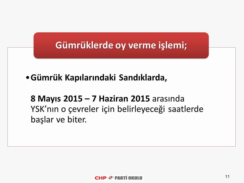 11 Gümrük Kapılarındaki Sandıklarda, 8 Mayıs 2015 – 7 Haziran 2015 arasında YSK'nın o çevreler için belirleyeceği saatlerde başlar ve biter.